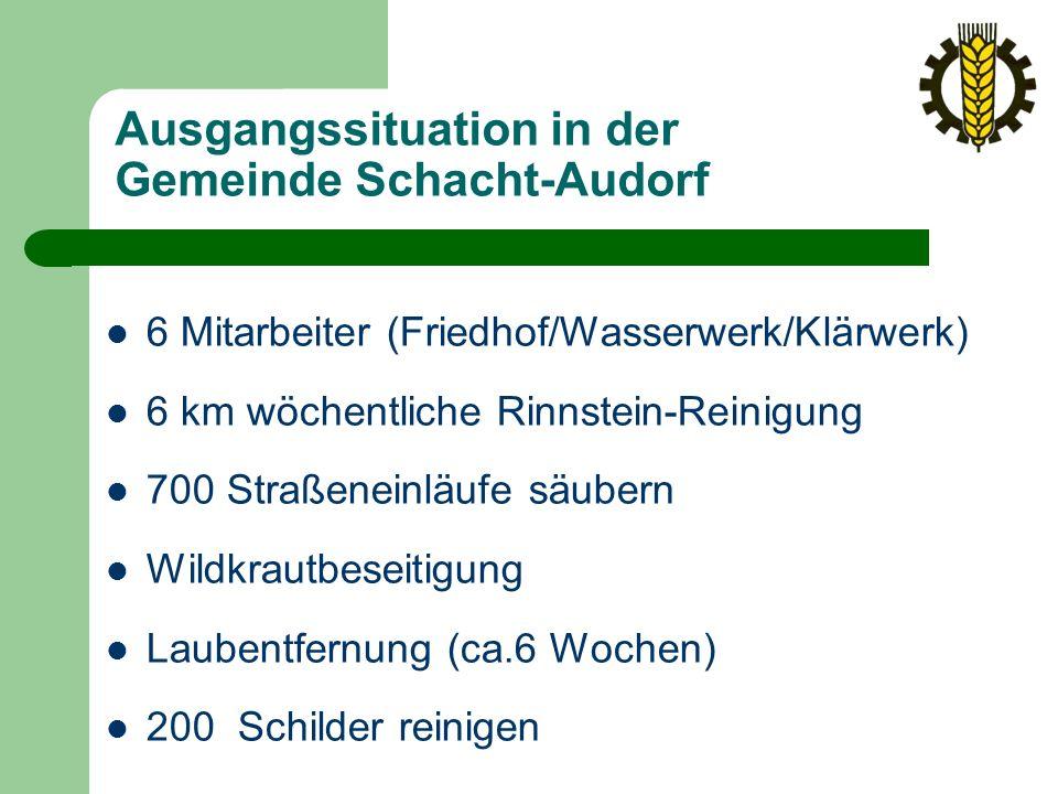 Ausgangssituation in der Gemeinde Schacht-Audorf 6 Mitarbeiter (Friedhof/Wasserwerk/Klärwerk) 6 km wöchentliche Rinnstein-Reinigung 700 Straßeneinläufe säubern Wildkrautbeseitigung Laubentfernung (ca.6 Wochen) 200 Schilder reinigen