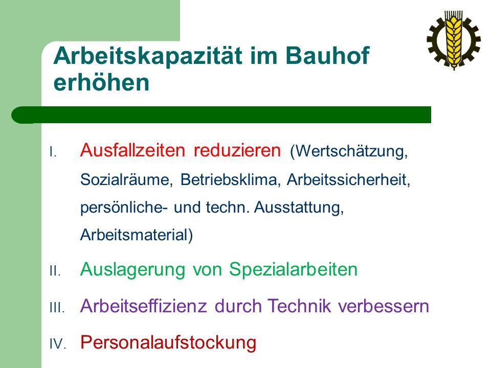 Arbeitskapazität im Bauhof erhöhen I.