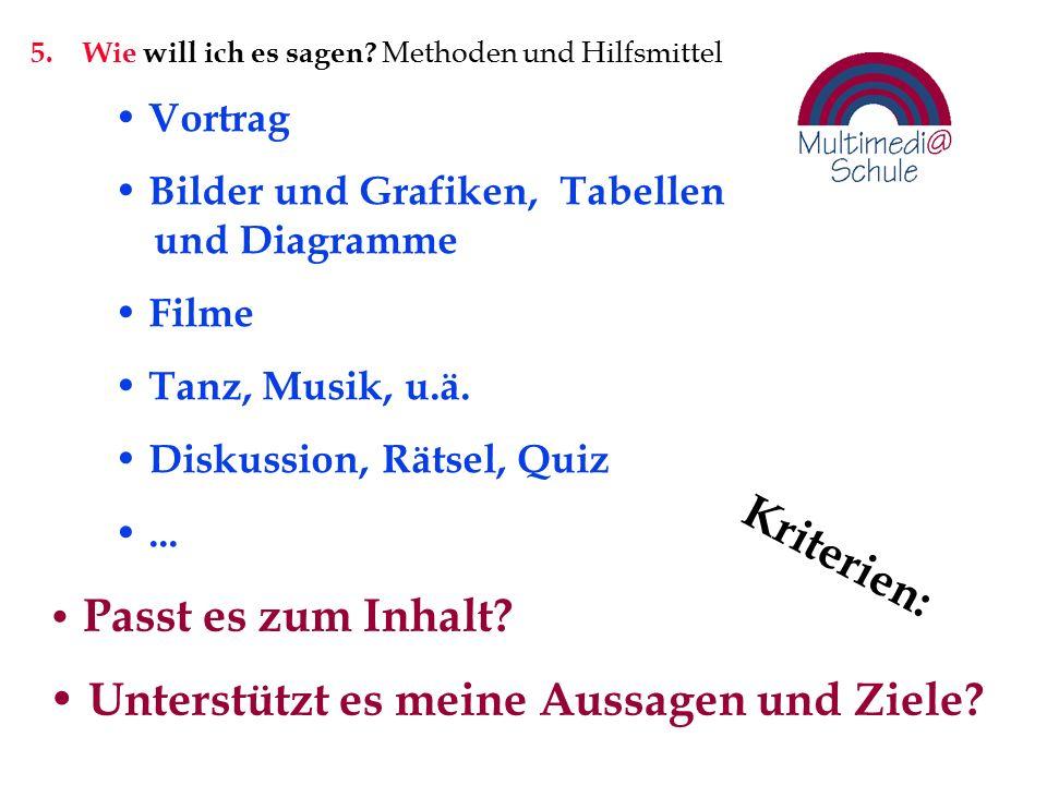 Vortrag Bilder und Grafiken, Tabellen und Diagramme Filme Tanz, Musik, u.ä.