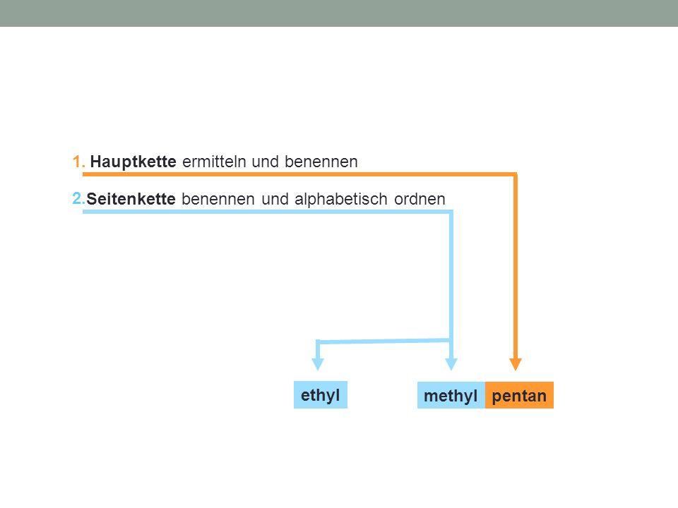 Seitenkette benennen und alphabetisch ordnen pentan Hauptkette ermitteln und benennen methyl ethyl 1. 2.