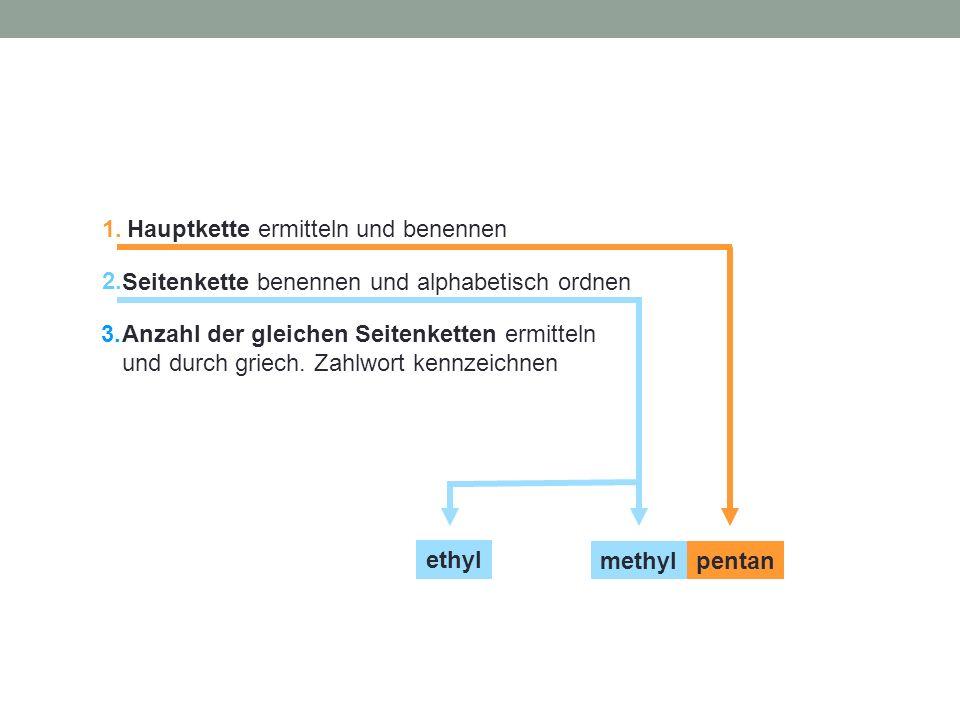 Seitenkette benennen und alphabetisch ordnen pentan Hauptkette ermitteln und benennen methyl ethyl Anzahl der gleichen Seitenketten ermitteln und durc