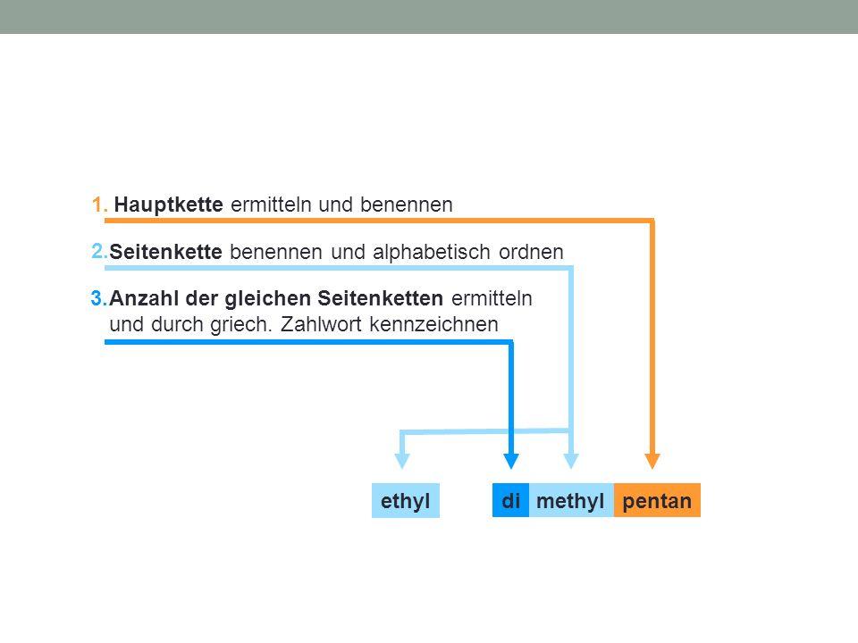 Seitenkette benennen und alphabetisch ordnen pentan Hauptkette ermitteln und benennen methyldi ethyl Anzahl der gleichen Seitenketten ermitteln und du