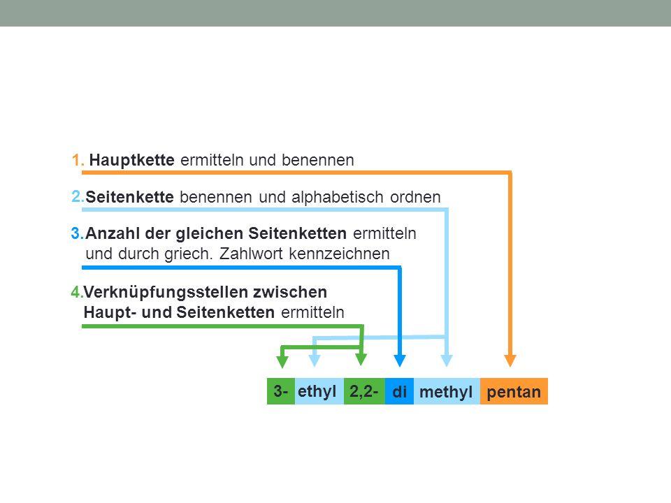 Seitenkette benennen und alphabetisch ordnen pentan Hauptkette ermitteln und benennen methyldi 2,2-ethyl Anzahl der gleichen Seitenketten ermitteln un