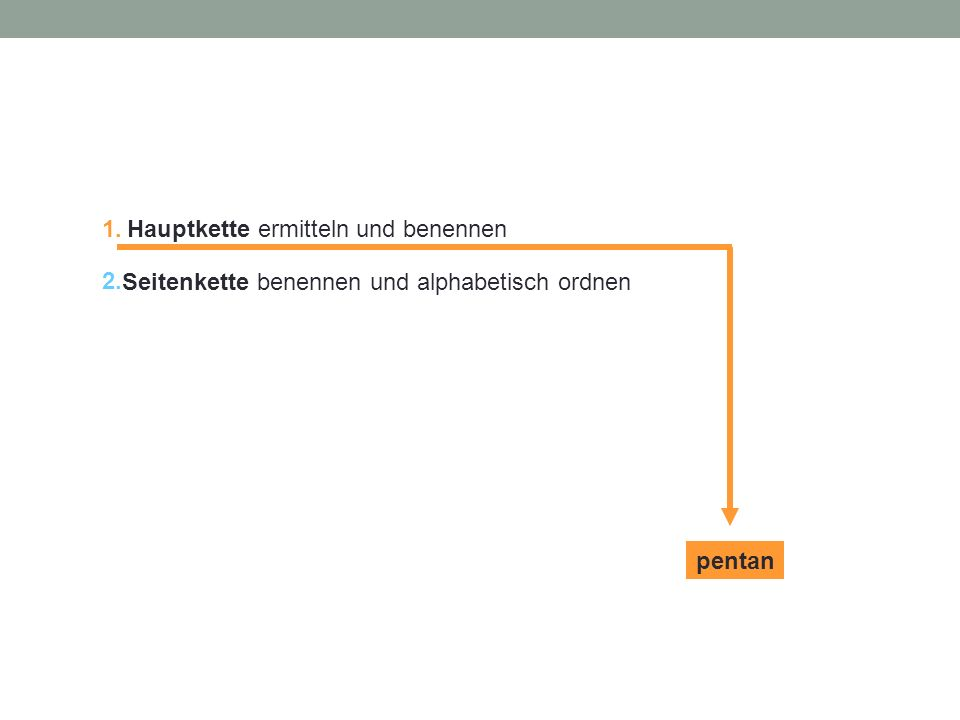 Seitenkette benennen und alphabetisch ordnen pentan Hauptkette ermitteln und benennen1. 2.
