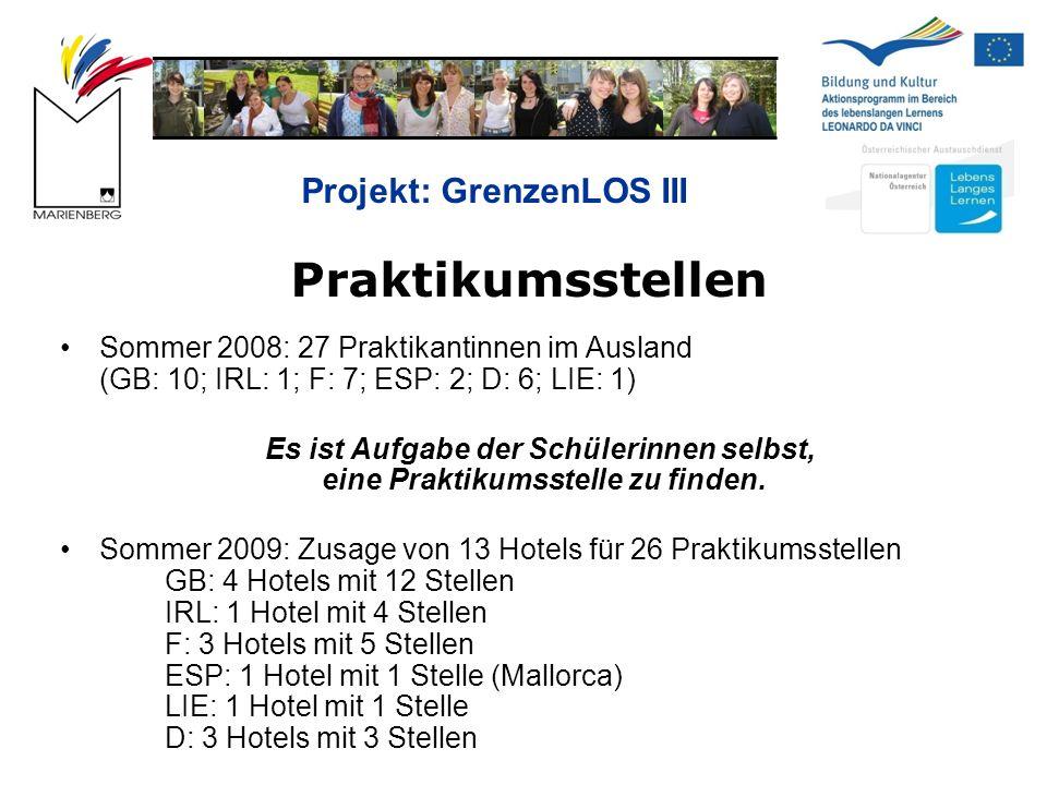 Projekt: GrenzenLOS III Praktikumsstellen Sommer 2008: 27 Praktikantinnen im Ausland (GB: 10; IRL: 1; F: 7; ESP: 2; D: 6; LIE: 1) Es ist Aufgabe der Schülerinnen selbst, eine Praktikumsstelle zu finden.
