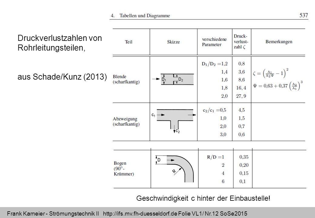 Frank Kameier - Strömungstechnik II http://ifs.mv.fh-duesseldorf.de Folie VL1/ Nr.12 SoSe2015 Druckverlustzahlen von Rohrleitungsteilen, aus Schade/Ku