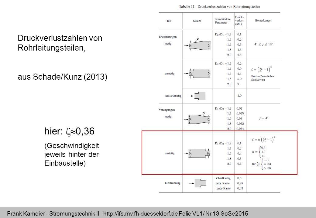 Frank Kameier - Strömungstechnik II http://ifs.mv.fh-duesseldorf.de Folie VL1/ Nr.13 SoSe2015 Druckverlustzahlen von Rohrleitungsteilen, aus Schade/Ku