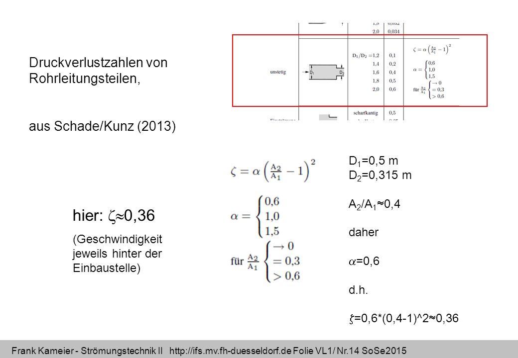 Frank Kameier - Strömungstechnik II http://ifs.mv.fh-duesseldorf.de Folie VL1/ Nr.14 SoSe2015 Druckverlustzahlen von Rohrleitungsteilen, aus Schade/Ku