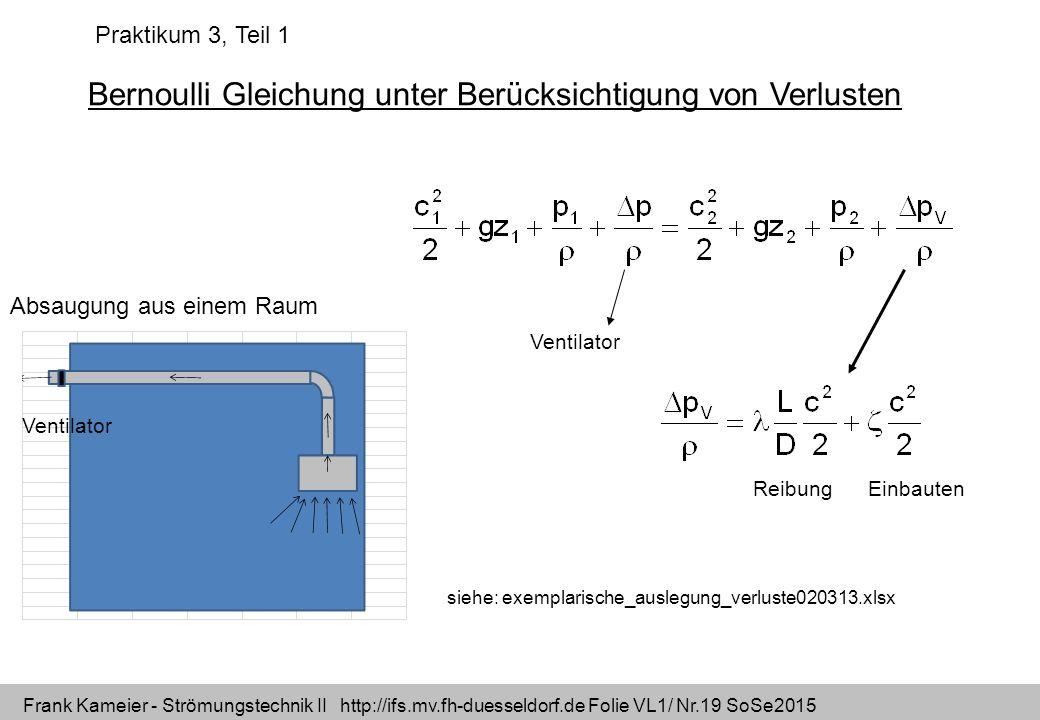 Frank Kameier - Strömungstechnik II http://ifs.mv.fh-duesseldorf.de Folie VL1/ Nr.19 SoSe2015 Bernoulli Gleichung unter Berücksichtigung von Verlusten
