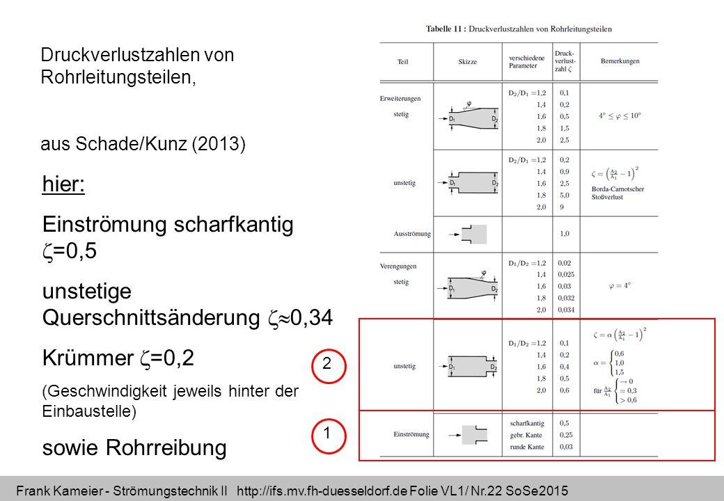 Frank Kameier - Strömungstechnik II http://ifs.mv.fh-duesseldorf.de Folie VL1/ Nr.22 SoSe2015 Druckverlustzahlen von Rohrleitungsteilen, aus Schade/Ku