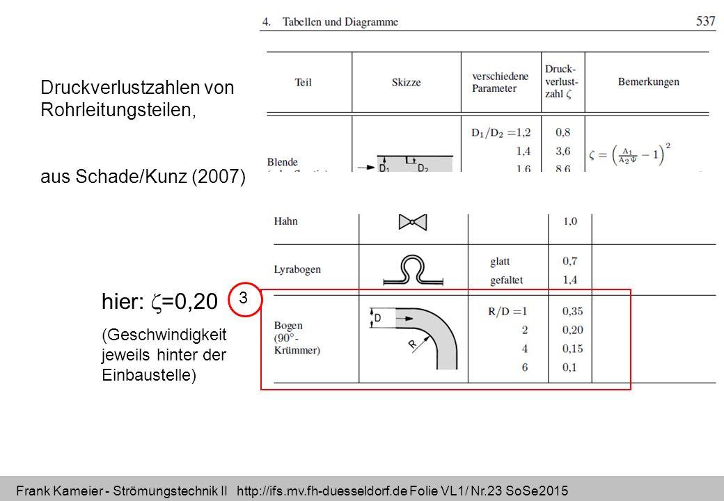 Frank Kameier - Strömungstechnik II http://ifs.mv.fh-duesseldorf.de Folie VL1/ Nr.23 SoSe2015 Druckverlustzahlen von Rohrleitungsteilen, aus Schade/Ku