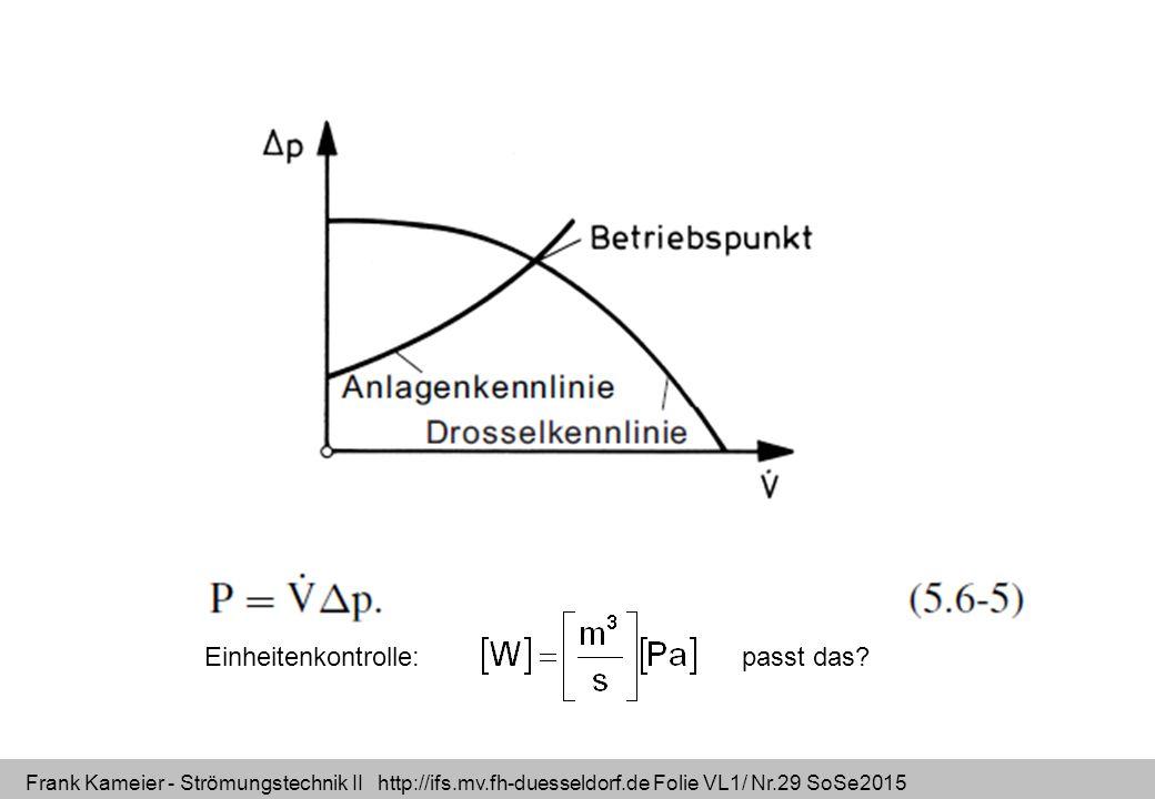 Frank Kameier - Strömungstechnik II http://ifs.mv.fh-duesseldorf.de Folie VL1/ Nr.29 SoSe2015 Einheitenkontrolle: passt das?