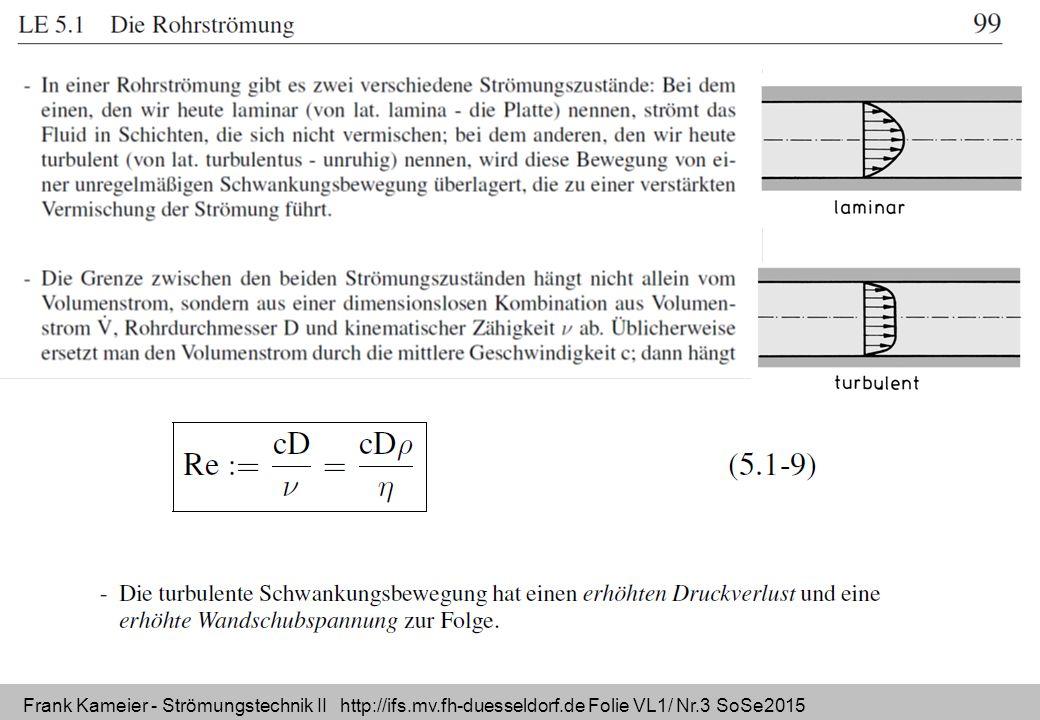 Frank Kameier - Strömungstechnik II http://ifs.mv.fh-duesseldorf.de Folie VL1/ Nr.3 SoSe2015