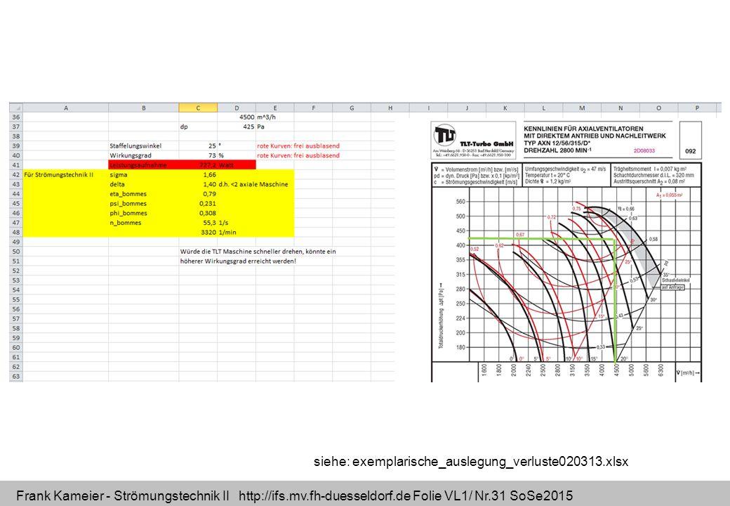 Frank Kameier - Strömungstechnik II http://ifs.mv.fh-duesseldorf.de Folie VL1/ Nr.31 SoSe2015 siehe: exemplarische_auslegung_verluste020313.xlsx