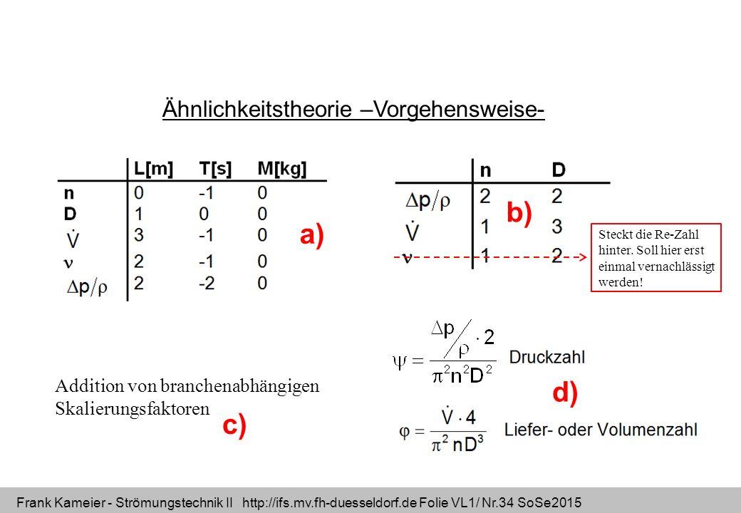 Frank Kameier - Strömungstechnik II http://ifs.mv.fh-duesseldorf.de Folie VL1/ Nr.34 SoSe2015 Ähnlichkeitstheorie –Vorgehensweise- Addition von branch