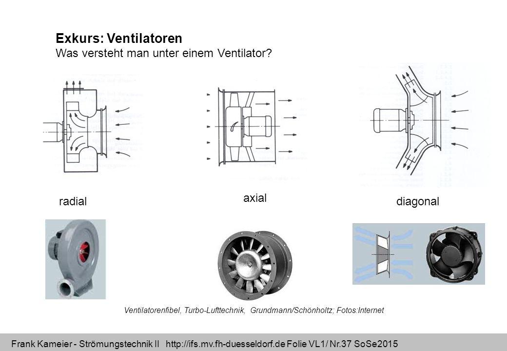 Frank Kameier - Strömungstechnik II http://ifs.mv.fh-duesseldorf.de Folie VL1/ Nr.37 SoSe2015 Ventilatorenfibel, Turbo-Lufttechnik, Grundmann/Schönhol