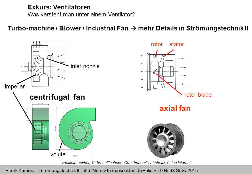 Frank Kameier - Strömungstechnik II http://ifs.mv.fh-duesseldorf.de Folie VL1/ Nr.38 SoSe2015 Ventilatorenfibel, Turbo-Lufttechnik, Grundmann/Schönhol