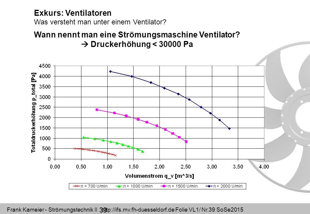 Frank Kameier - Strömungstechnik II http://ifs.mv.fh-duesseldorf.de Folie VL1/ Nr.39 SoSe2015 39 Wann nennt man eine Strömungsmaschine Ventilator?  D