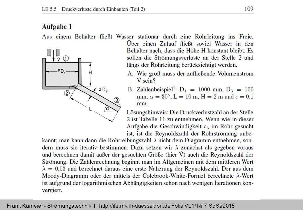Frank Kameier - Strömungstechnik II http://ifs.mv.fh-duesseldorf.de Folie VL1/ Nr.7 SoSe2015
