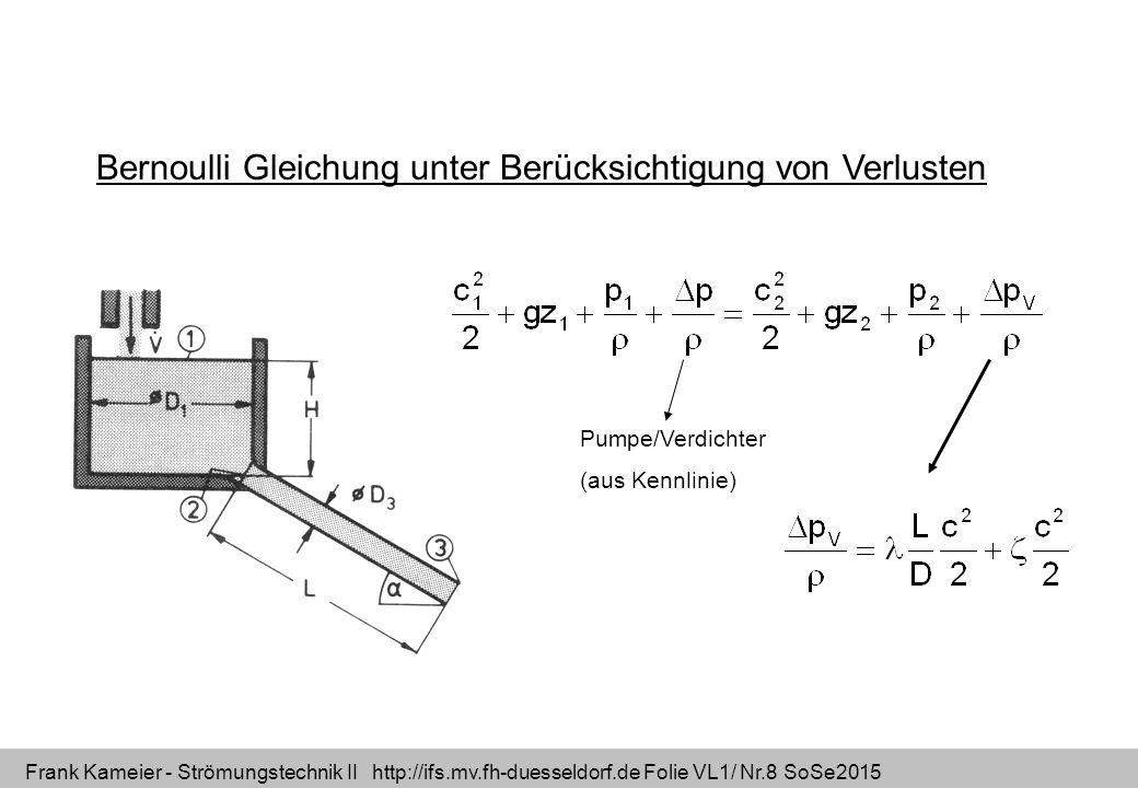Frank Kameier - Strömungstechnik II http://ifs.mv.fh-duesseldorf.de Folie VL1/ Nr.8 SoSe2015 Bernoulli Gleichung unter Berücksichtigung von Verlusten