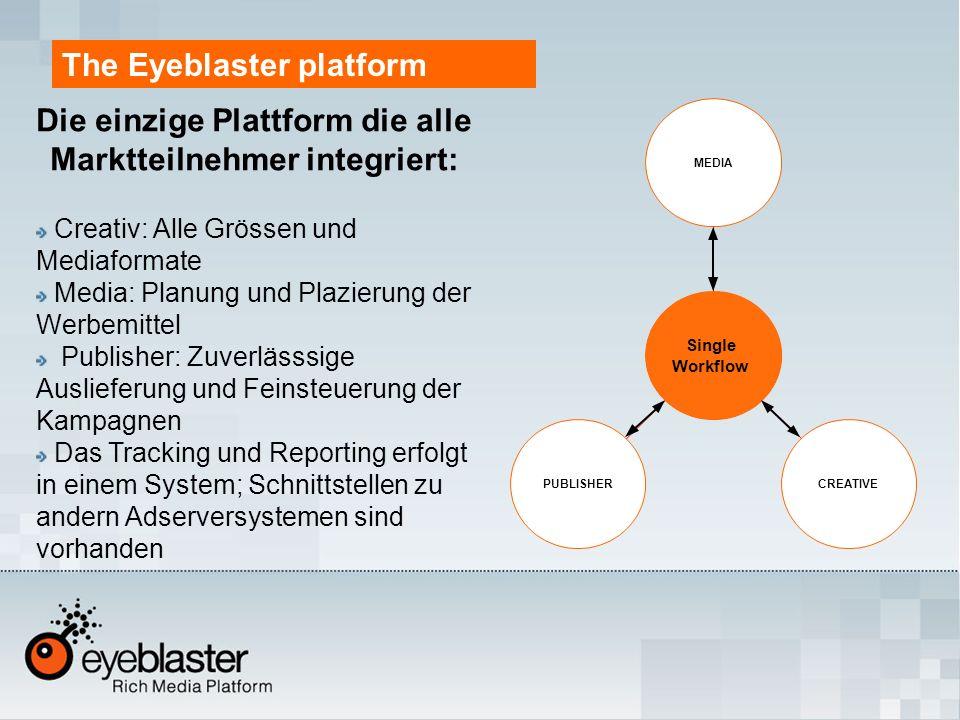 The Eyeblaster platform MEDIA CREATIVEPUBLISHER Single Workflow Die einzige Plattform die alle Marktteilnehmer integriert: Creativ: Alle Grössen und Mediaformate Media: Planung und Plazierung der Werbemittel Publisher: Zuverlässsige Auslieferung und Feinsteuerung der Kampagnen Das Tracking und Reporting erfolgt in einem System; Schnittstellen zu andern Adserversystemen sind vorhanden
