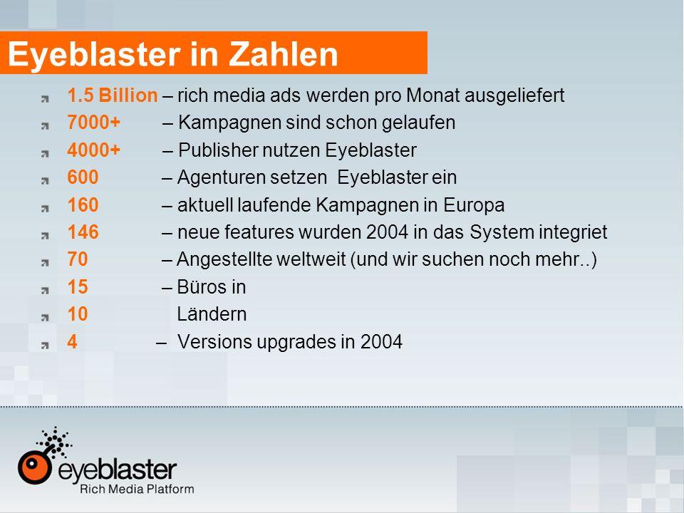 Eyeblaster in Zahlen 1.5 Billion – rich media ads werden pro Monat ausgeliefert 7000+ – Kampagnen sind schon gelaufen 4000+ – Publisher nutzen Eyeblaster 600 – Agenturen setzen Eyeblaster ein 160 – aktuell laufende Kampagnen in Europa 146 – neue features wurden 2004 in das System integriet 70 – Angestellte weltweit (und wir suchen noch mehr..) 15 – Büros in 10 Ländern 4 – Versions upgrades in 2004
