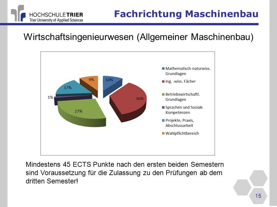 15 Wirtschaftsingenieurwesen (Allgemeiner Maschinenbau) Mindestens 45 ECTS Punkte nach den ersten beiden Semestern sind Voraussetzung für die Zulassung zu den Prüfungen ab dem dritten Semester!