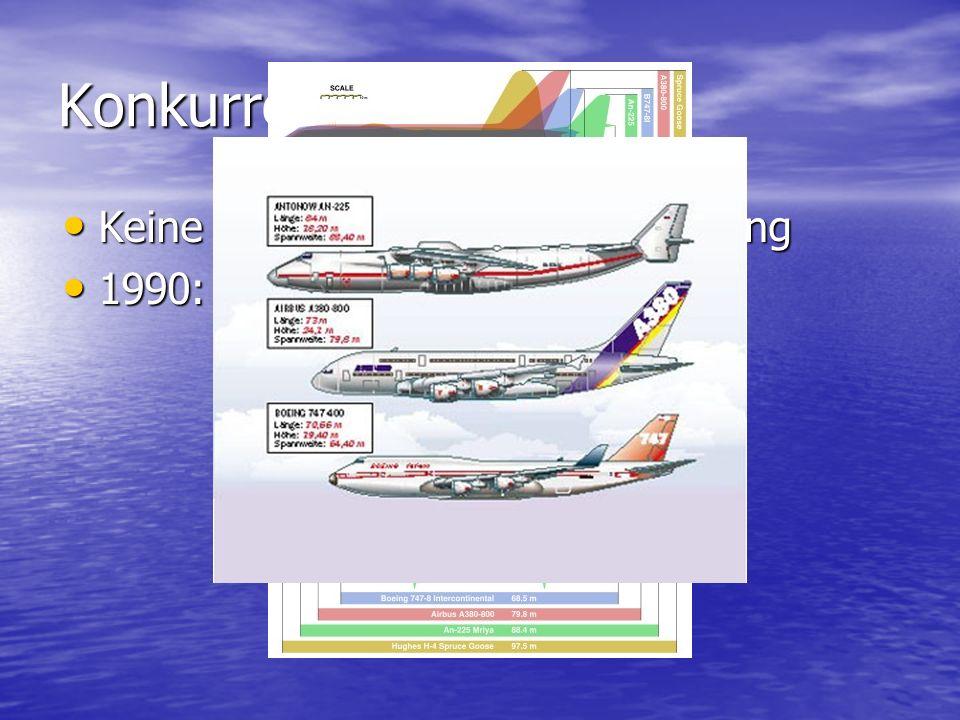 Konkurrenz Keine Konkurrenz  Monopolstellung Keine Konkurrenz  Monopolstellung 1990: -McDonnal Douglas' MD-12 1990: -McDonnal Douglas' MD-12 -Boeing