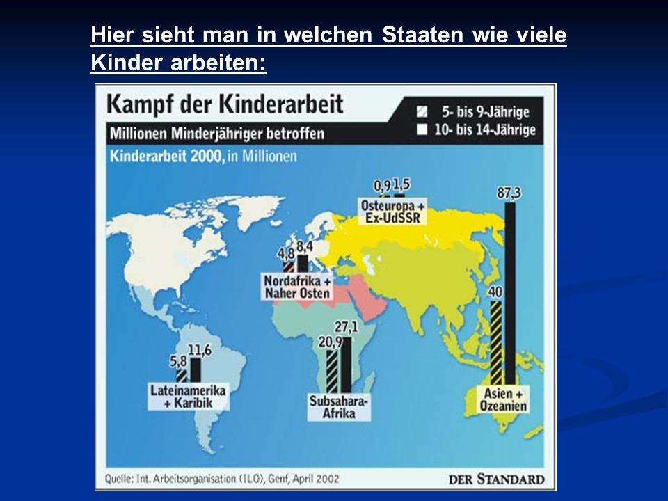 Hier sieht man in welchen Staaten wie viele Kinder arbeiten: