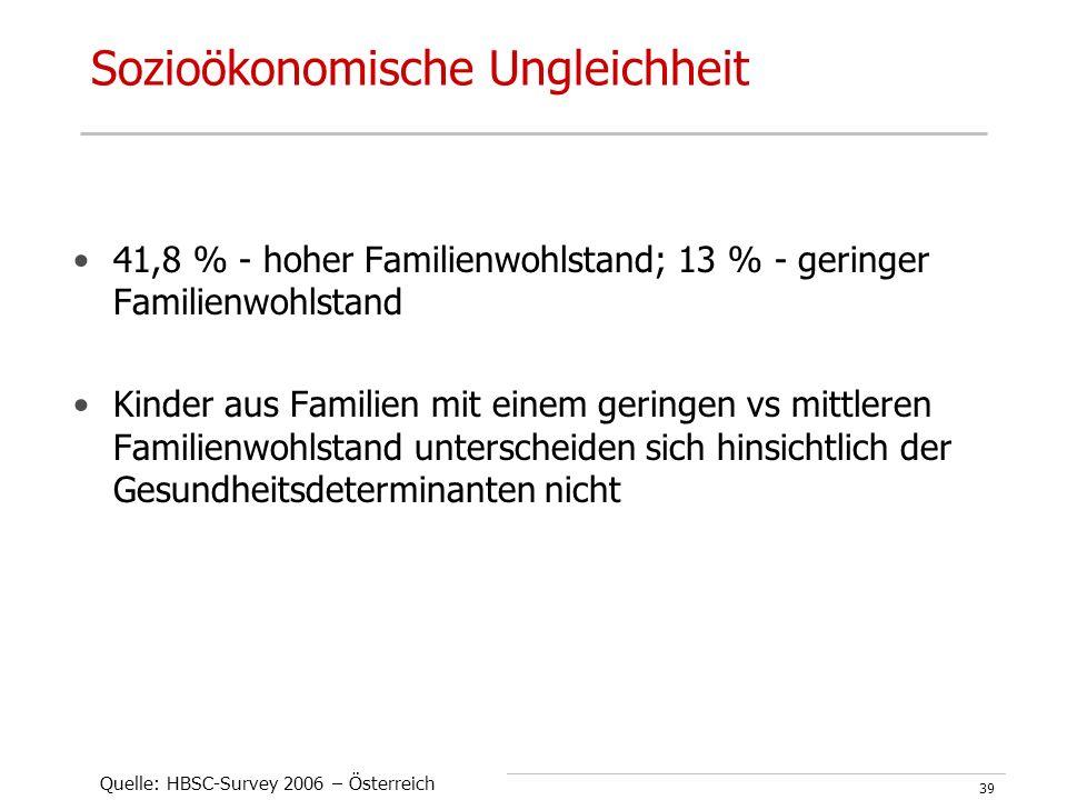 UPH Graz – GF im Setting Schule - Mag.