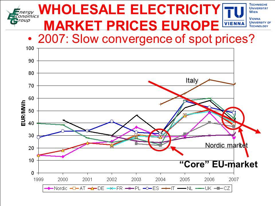 Titelmasterformat durch Klicken bearbeiten Textmasterformate durch Klicken bearbeiten Zweite Ebene Dritte Ebene Vierte Ebene Fünfte Ebene 17 Nordic market WHOLESALE ELECTRICITY MARKET PRICES EUROPE Core EU-market 2007: Slow convergence of spot prices.