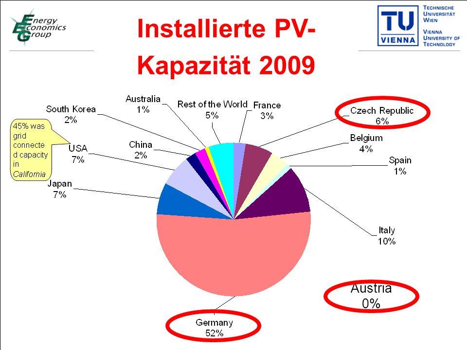 Titelmasterformat durch Klicken bearbeiten Textmasterformate durch Klicken bearbeiten Zweite Ebene Dritte Ebene Vierte Ebene Fünfte Ebene 31 Installierte PV- Kapazität 2009 Austria 0%