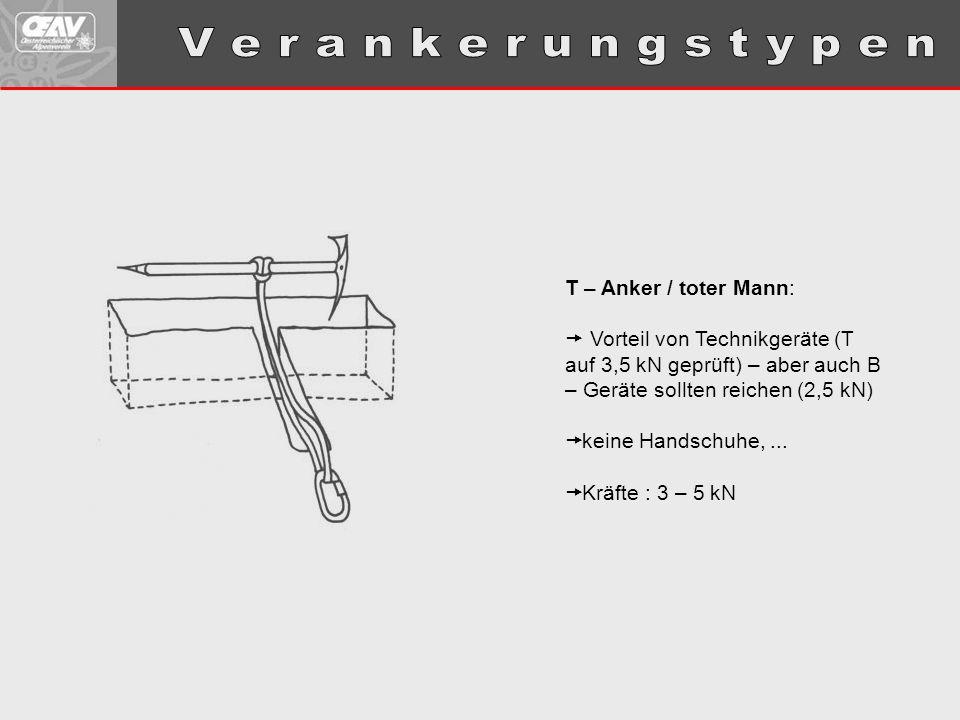 T – Anker / toter Mann:  Vorteil von Technikgeräte (T auf 3,5 kN geprüft) – aber auch B – Geräte sollten reichen (2,5 kN)  keine Handschuhe,...  Kr