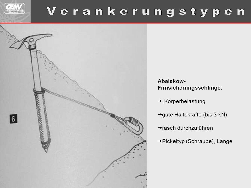Abalakow- Firnsicherungsschlinge:  Körperbelastung  gute Haltekräfte (bis 3 kN)  rasch durchzuführen  Pickeltyp (Schraube), Länge