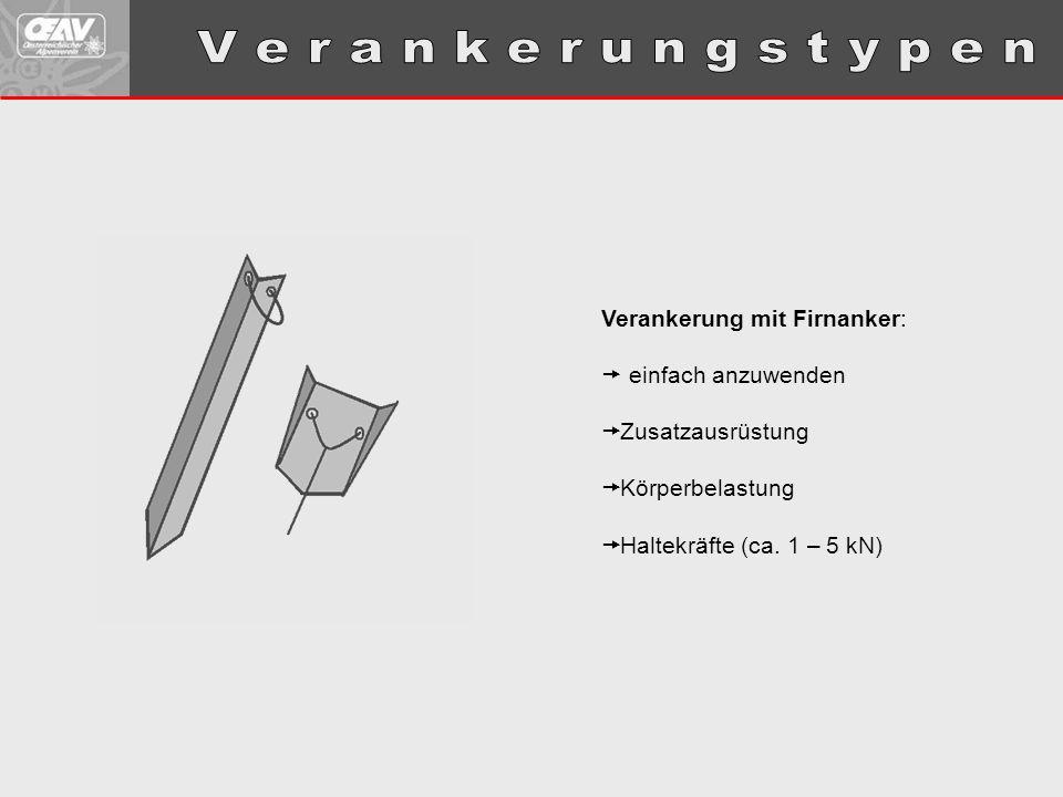 Verankerung mit Firnanker:  einfach anzuwenden  Zusatzausrüstung  Körperbelastung  Haltekräfte (ca. 1 – 5 kN)