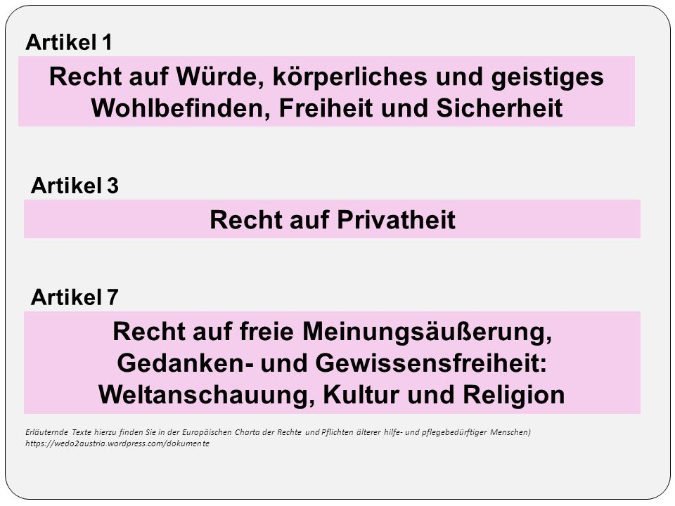 Artikel 1 Recht auf Privatheit Recht auf Würde, körperliches und geistiges Wohlbefinden, Freiheit und Sicherheit Recht auf freie Meinungsäußerung, Gedanken- und Gewissensfreiheit: Weltanschauung, Kultur und Religion Erläuternde Texte hierzu finden Sie in der Europäischen Charta der Rechte und Pflichten älterer hilfe- und pflegebedürftiger Menschen) https://wedo2austria.wordpress.com/dokumente Artikel 3 Artikel 7