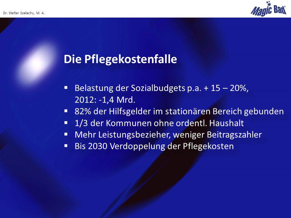 Die Pflegekostenfalle  Belastung der Sozialbudgets p.a. + 15 – 20%, 2012: -1,4 Mrd.  82% der Hilfsgelder im stationären Bereich gebunden  1/3 der K