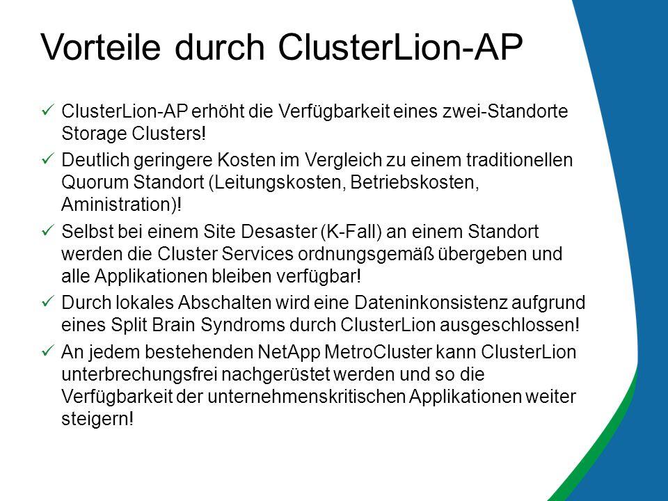 ClusterLion-AP erhöht die Verfügbarkeit eines zwei-Standorte Storage Clusters.