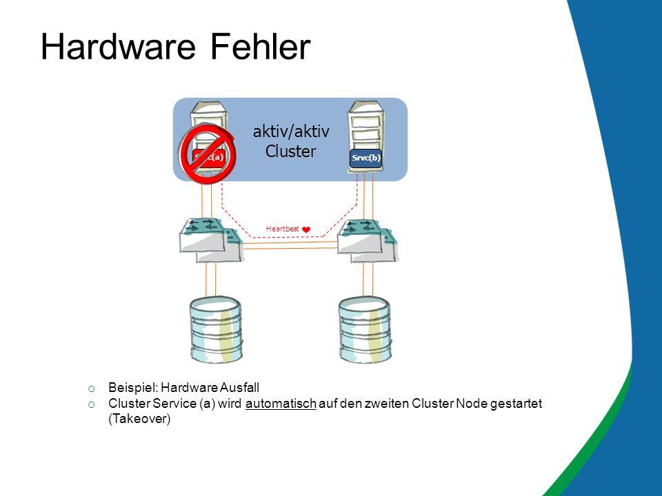 Srvc(a) Heartbeat Hardware Fehler aktiv/aktiv Cluster o Beispiel: Hardware Ausfall o Cluster Service (a) wird automatisch auf den zweiten Cluster Node gestartet (Takeover) Srvc(b) Srvc(a)