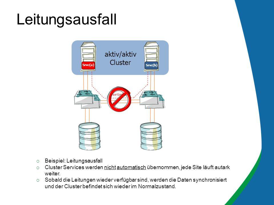 Leitungsausfall o Beispiel: Leitungsausfall o Cluster Services werden nicht automatisch übernommen, jede Site läuft autark weiter.