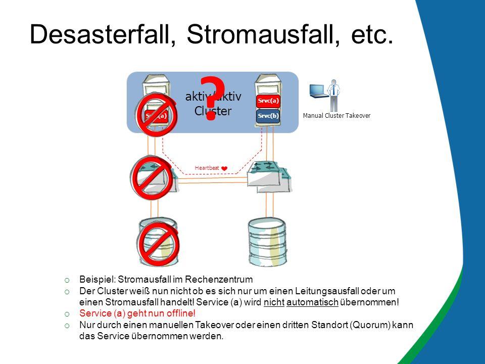 o Beispiel: Stromausfall im Rechenzentrum o Der Cluster weiß nun nicht ob es sich nur um einen Leitungsausfall oder um einen Stromausfall handelt.