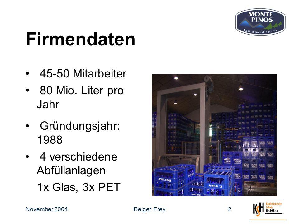 November 2004Reiger, Frey22 Firmendaten 45-50 Mitarbeiter 80 Mio.