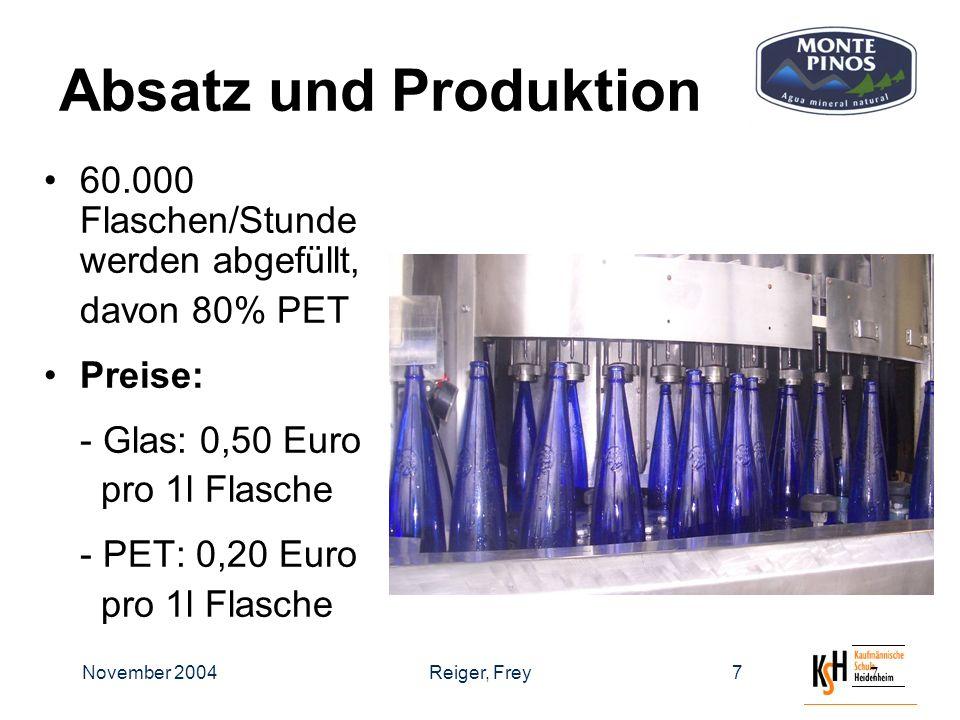 November 2004Reiger, Frey77 Absatz und Produktion 60.000 Flaschen/Stunde werden abgefüllt, davon 80% PET Preise: - Glas: 0,50 Euro pro 1l Flasche - PET: 0,20 Euro pro 1l Flasche