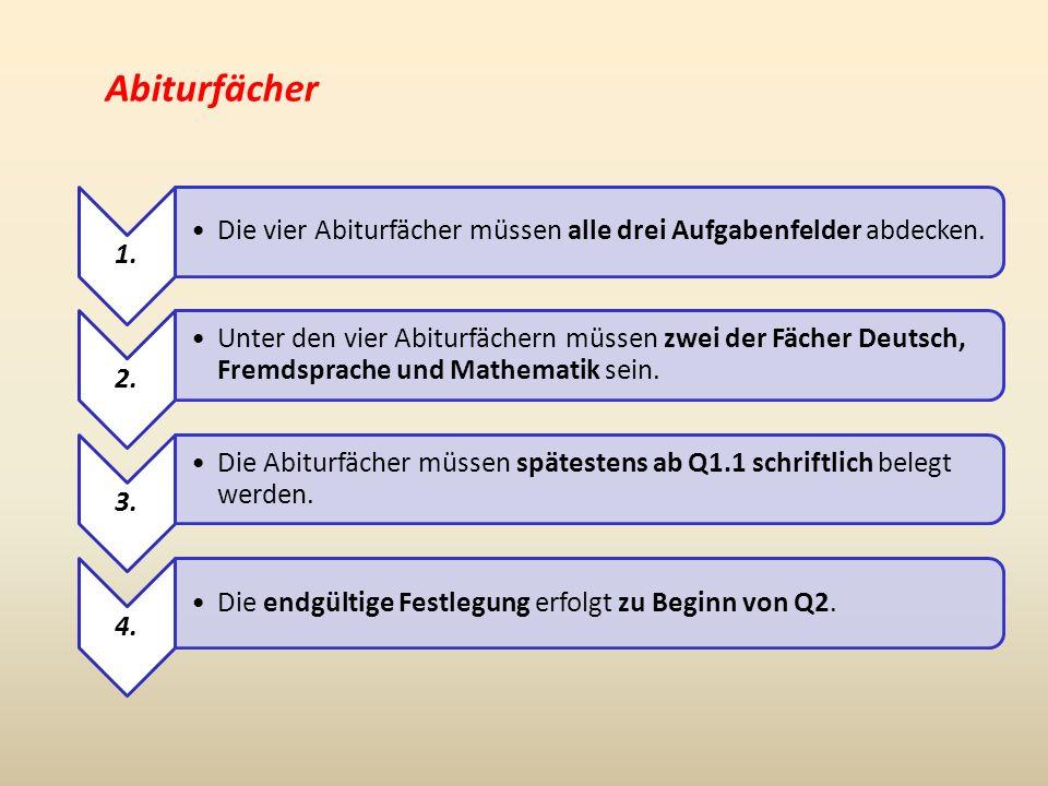 Abiturfächer 1. Die vier Abiturfächer müssen alle drei Aufgabenfelder abdecken. 2. Unter den vier Abiturfächern müssen zwei der Fächer Deutsch, Fremds