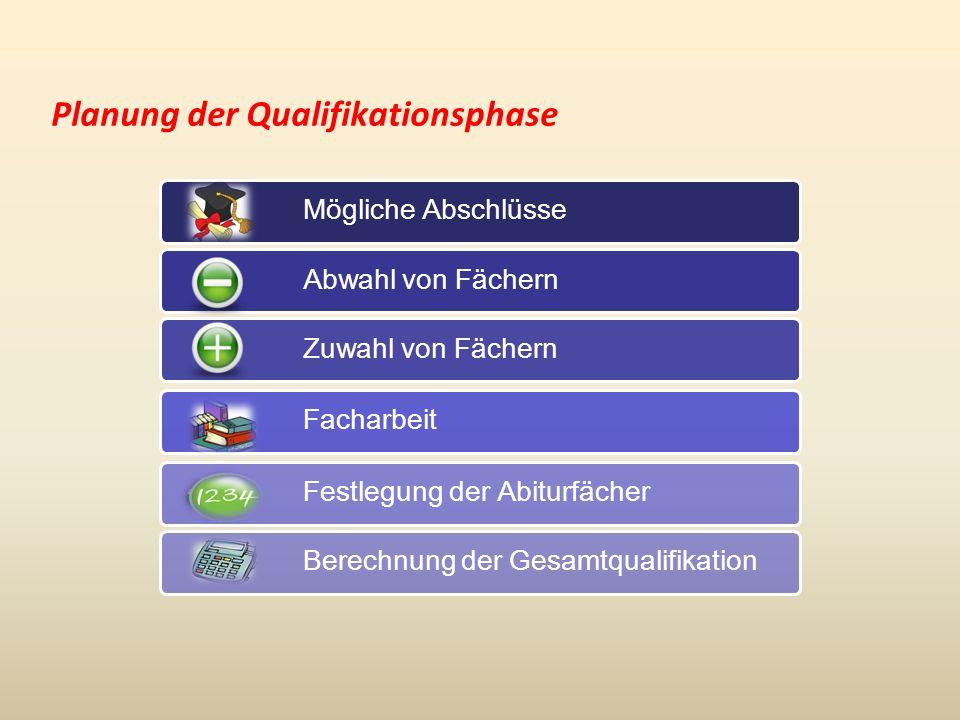 Planung der Qualifikationsphase Abwahl von Fächern Zuwahl von Fächern Facharbeit Festlegung der Abiturfächer Berechnung der Gesamtqualifikation Mögliche Abschlüsse