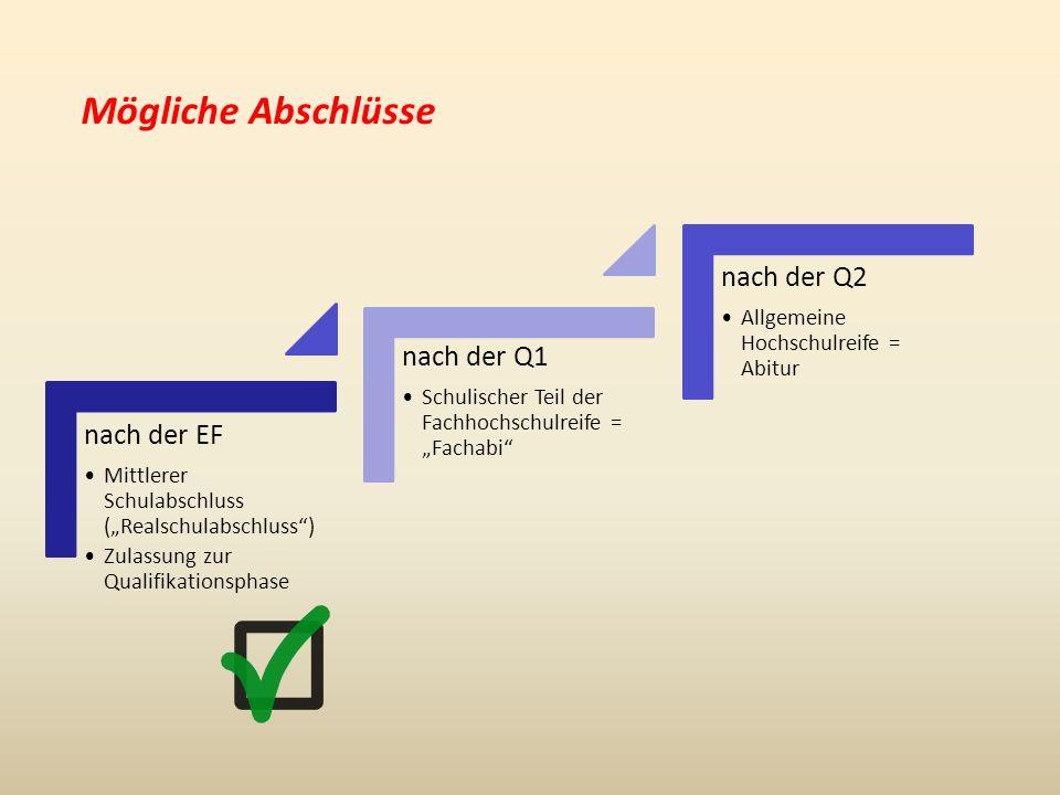 """nach der EF Mittlerer Schulabschluss (""""Realschulabschluss"""") Zulassung zur Qualifikationsphase nach der Q1 Schulischer Teil der Fachhochschulreife = """"F"""