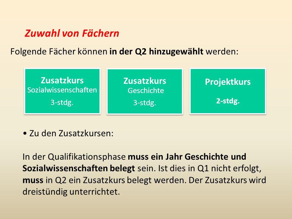 Zuwahl von Fächern Folgende Fächer können in der Q2 hinzugewählt werden: Zusatzkurs Sozialwissenschaften 3-stdg. Zusatzkurs Geschichte 3-stdg. Projekt