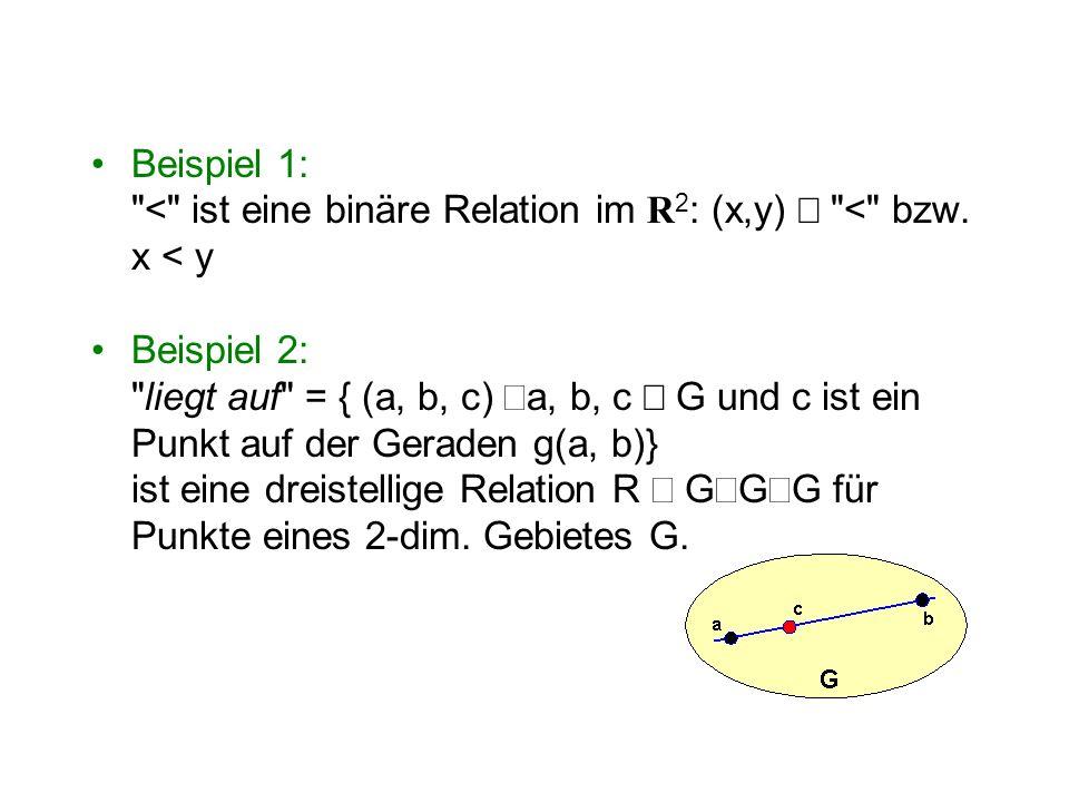 Beispiel 1: < ist eine binäre Relation im R 2 : (x,y)  < bzw.
