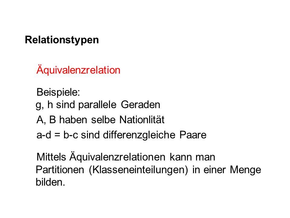 Relationstypen Äquivalenzrelation Beispiele: g, h sind parallele Geraden A, B haben selbe Nationlität a-d = b-c sind differenzgleiche Paare Mittels Äquivalenzrelationen kann man Partitionen (Klasseneinteilungen) in einer Menge bilden.