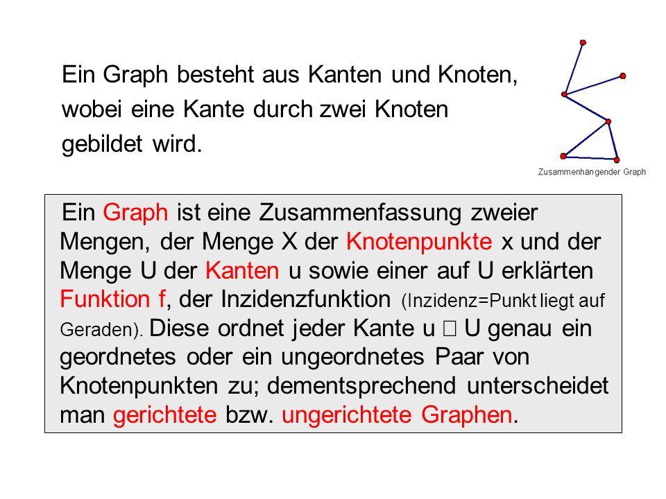 Ein Graph besteht aus Kanten und Knoten, wobei eine Kante durch zwei Knoten gebildet wird.